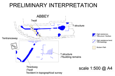 Preliminary results of the geophysical survey.